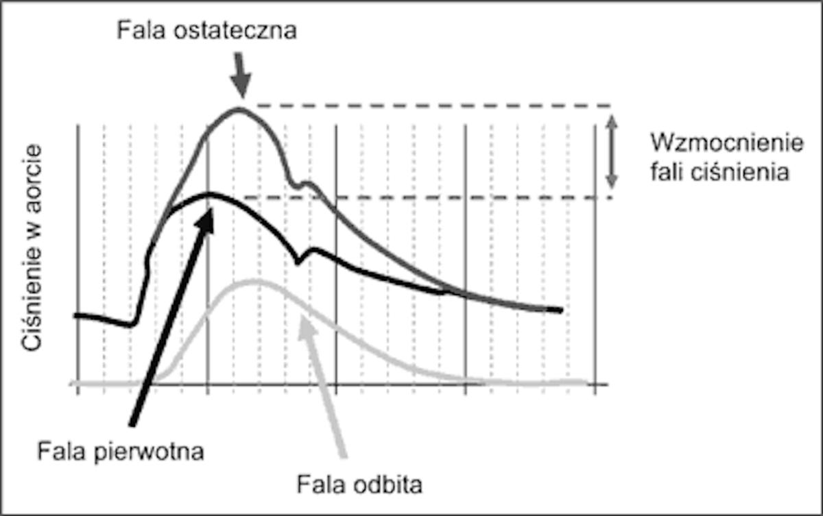 Cisnienie-centralne-1-1200x753.png